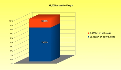 graphics - 32000 vespa ENG