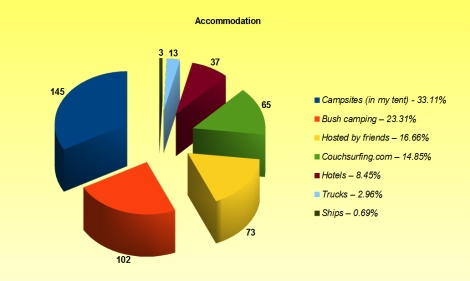 graphics - accomodation ENG